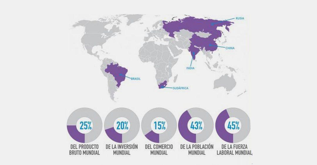 BRICS-NOMICS: Principales aspectos económicos